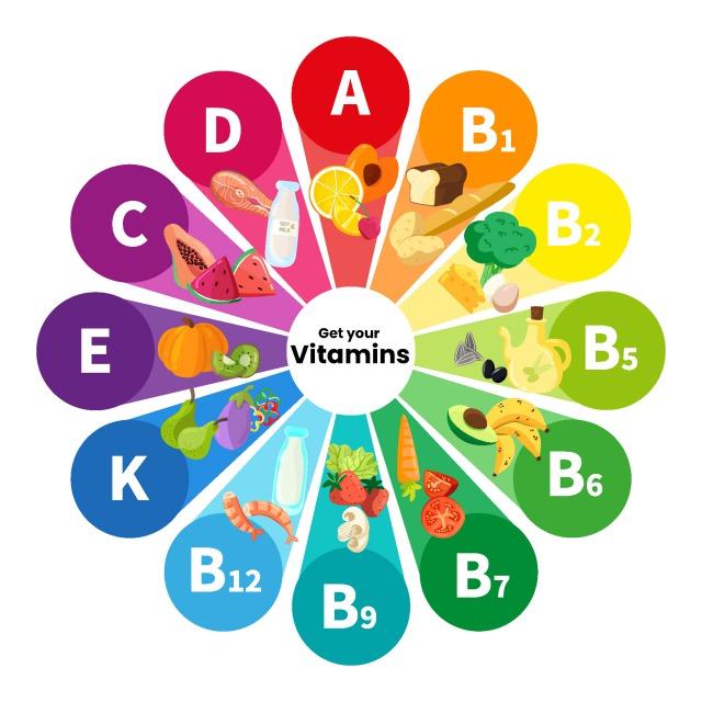 ysc-vitamin
